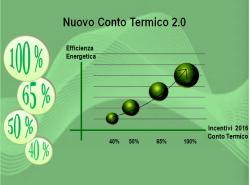 (Italiano) IL NUOVO CONTO TERMICO: un'opportunità per i privati e la Pubblica Amministrazione